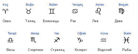 Знаки зодиака 1