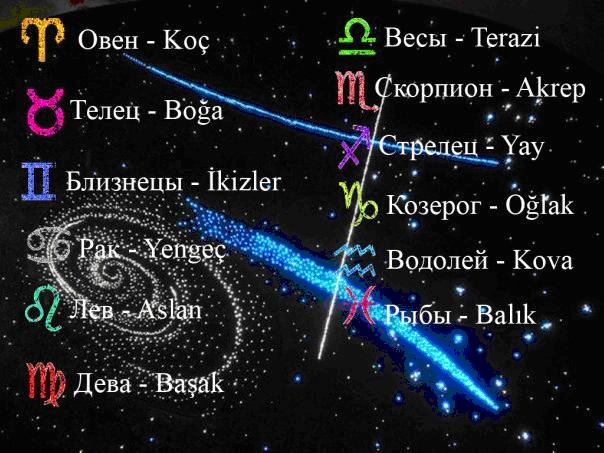 Знаки зодиака 5