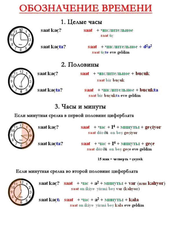 Обозначение времени