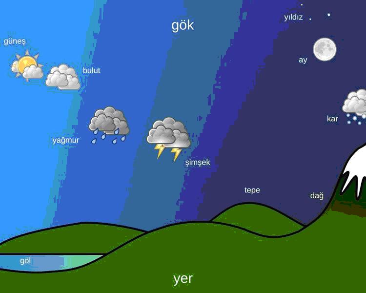 Погода 2