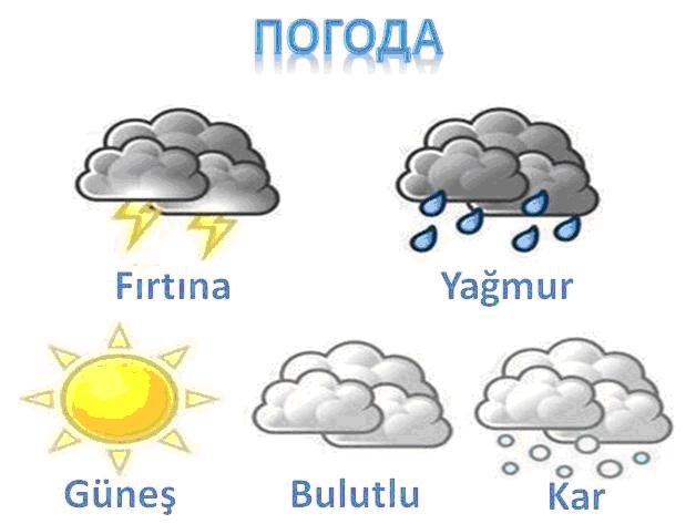Погода 4