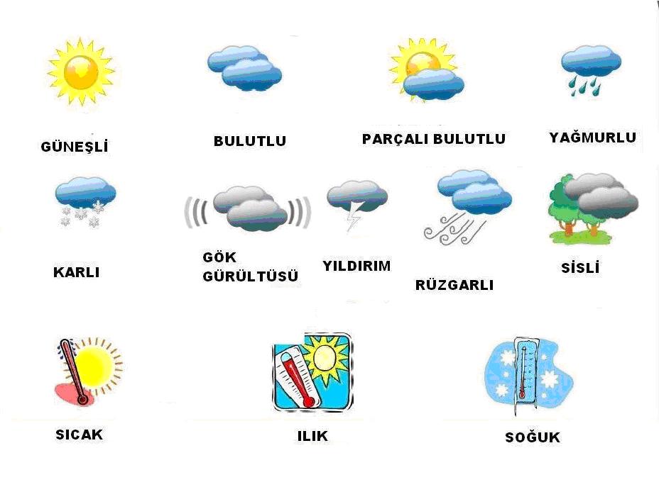 Погода 6