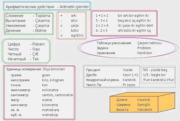 Таблица с действиями