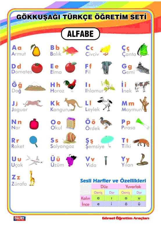 Турецкий алфавит в картинках.