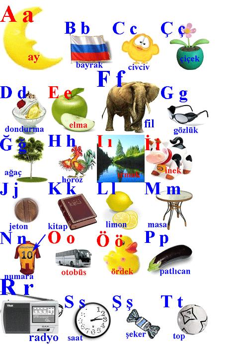 Турецкий алфавит в картинках