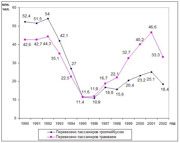 grafik-19