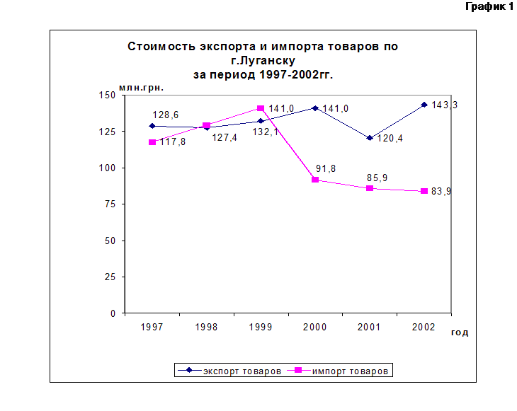 grafik-20
