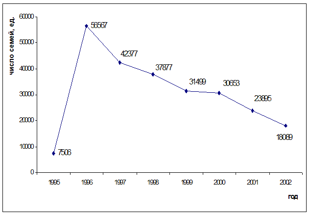 grafik-28