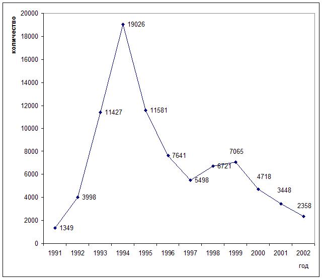 grafik-29