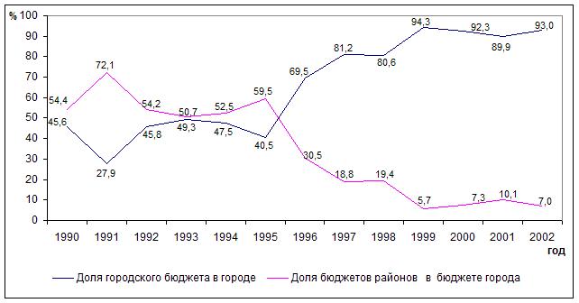 grafik-39