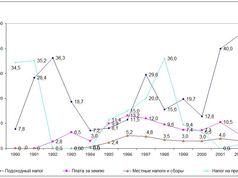 grafik-41