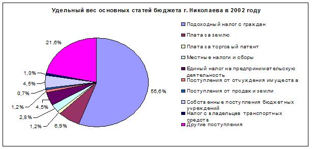 grafik-43a