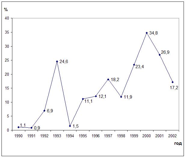 grafik-50