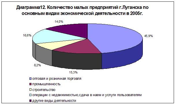 diagramma-12