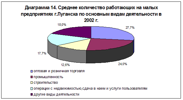 diagramma-14