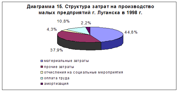 diagramma-15