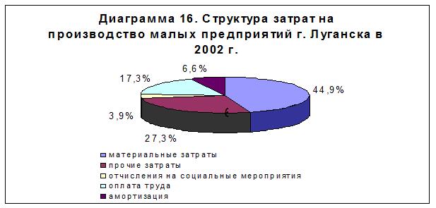diagramma-16