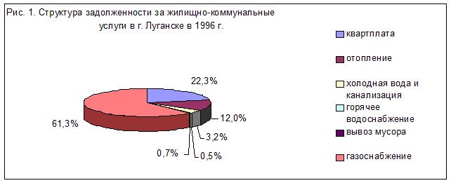 diagramma-23