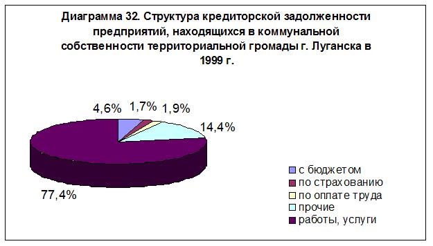 diagramma-32