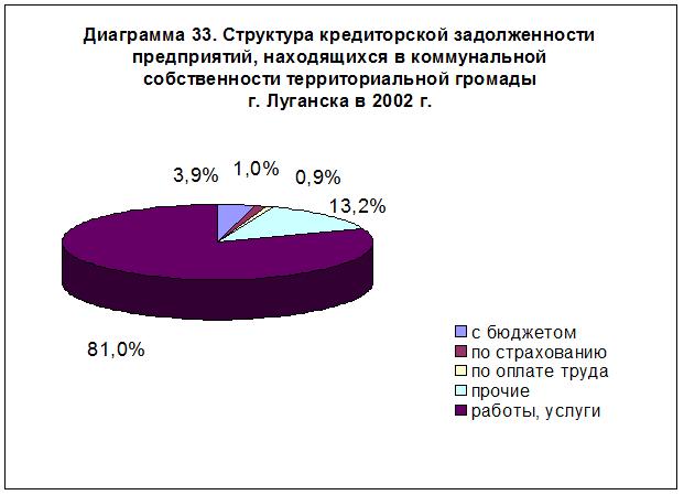 diagramma-33
