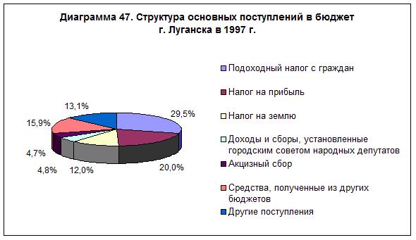 diagramma-47