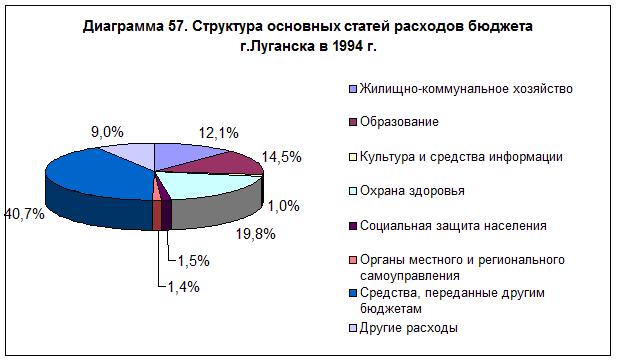 diagramma-57