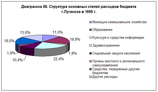 diagramma-58