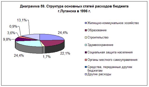 diagramma-59