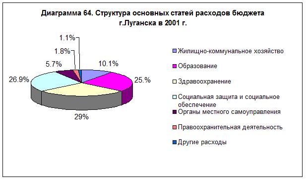 diagramma-64