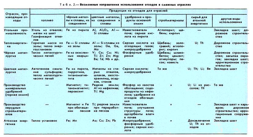prilozhene-35