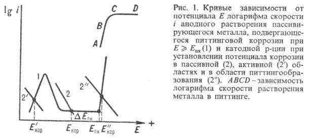 prilozhenie-25