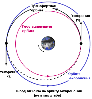 prilozhenie-42