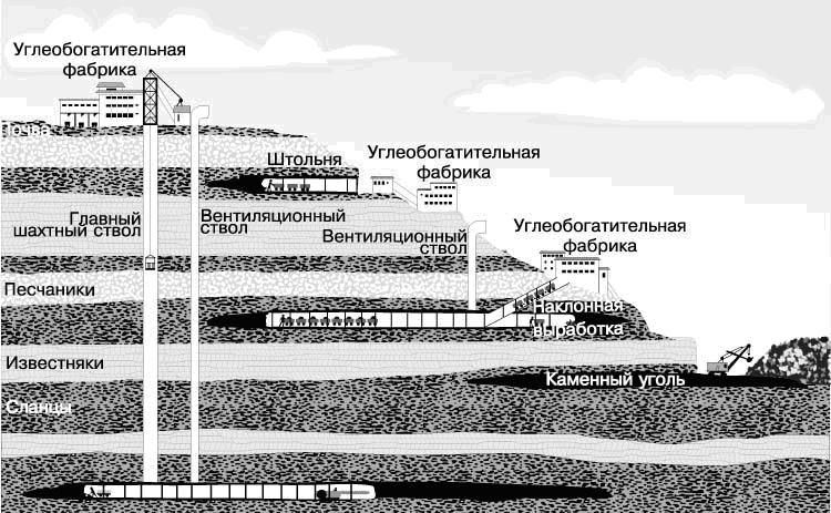 prilozhenie-6