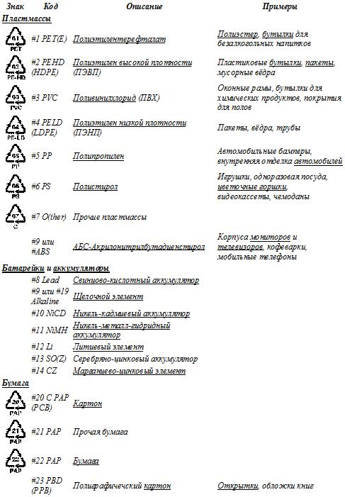 prilozhenie-61