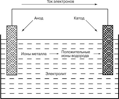 prilozhenie-74