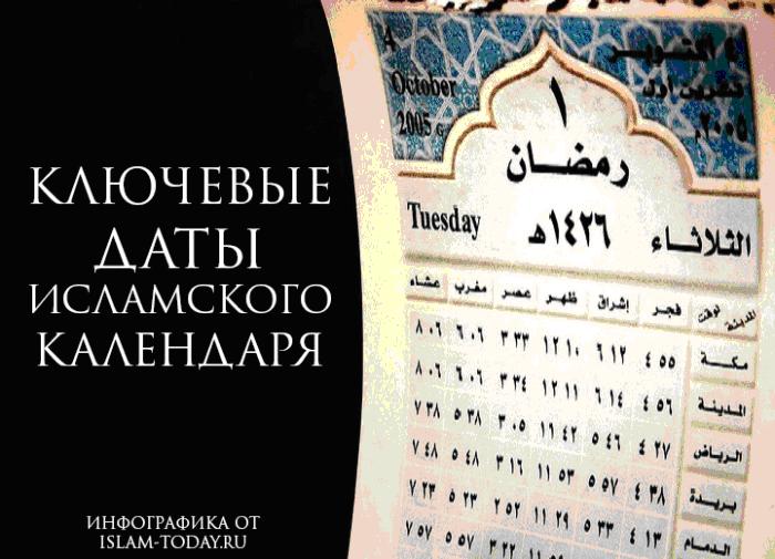 kalendar-musulmanskij-2