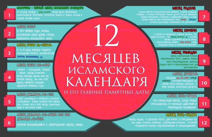 kalendar-musulmanskij-3