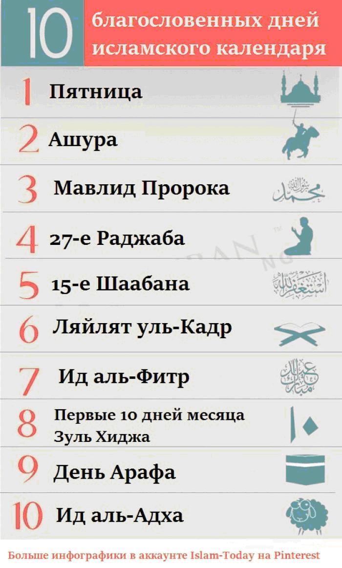 kalendar-musulmanskij-4
