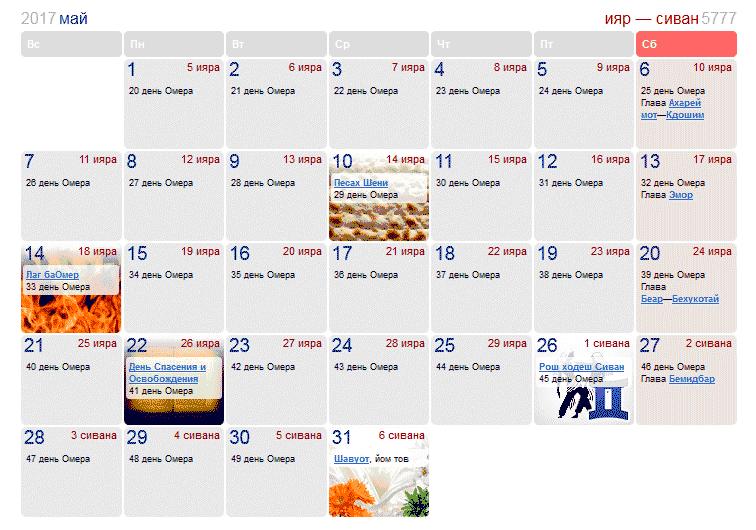Праздники и памятные даты в Израиле в мае 2017 года