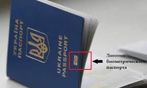 Срок действия биометрического загранпаспорта Украины