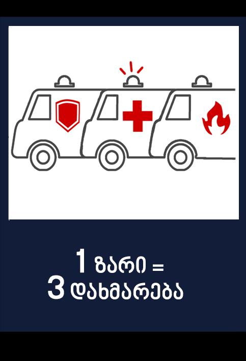 112 в Грузии