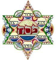 Когда еврейская Пасха в 2019 году
